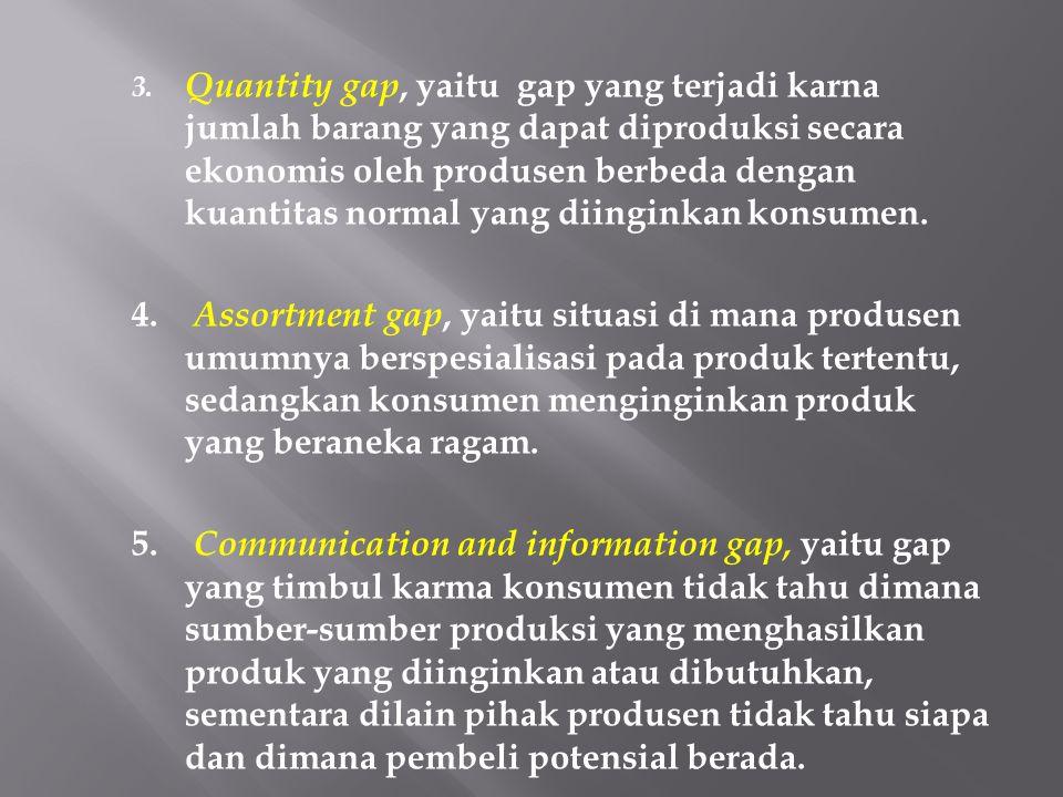 3. Quantity gap, yaitu gap yang terjadi karna jumlah barang yang dapat diproduksi secara ekonomis oleh produsen berbeda dengan kuantitas normal yang d
