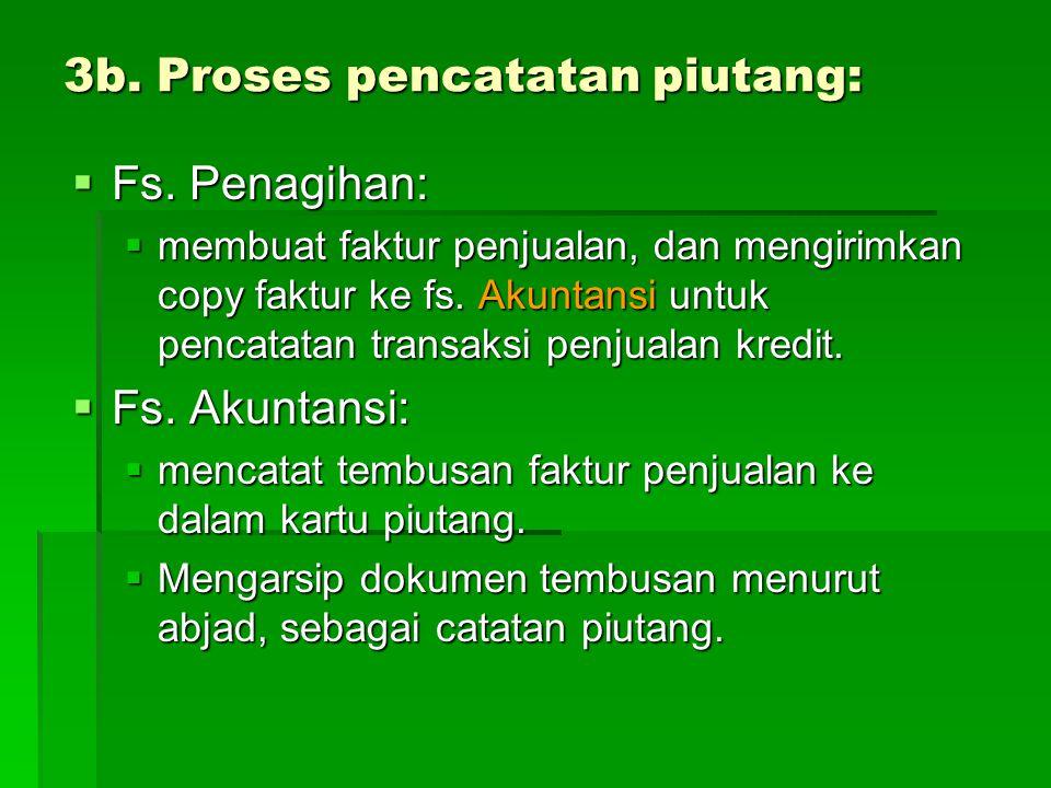 3b. Proses pencatatan piutang:  Fs. Penagihan:  membuat faktur penjualan, dan mengirimkan copy faktur ke fs. Akuntansi untuk pencatatan transaksi pe