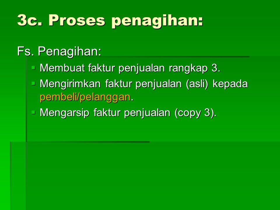 3c. Proses penagihan: Fs. Penagihan:  Membuat faktur penjualan rangkap 3.  Mengirimkan faktur penjualan (asli) kepada pembeli/pelanggan.  Mengarsip