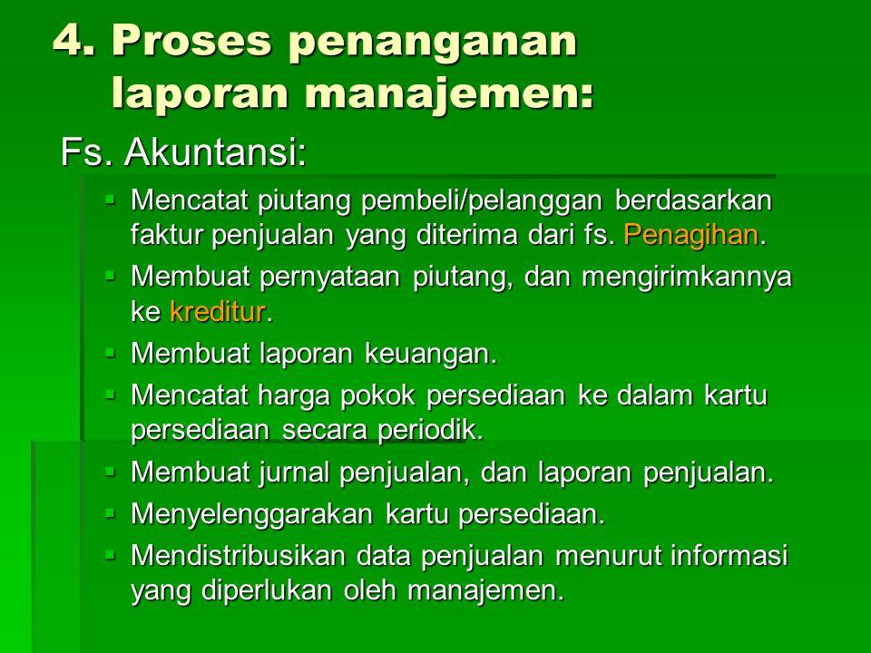 4. Proses penanganan laporan manajemen: Fs. Akuntansi:  Mencatat piutang pembeli/pelanggan berdasarkan faktur penjualan yang diterima dari fs. Penagi