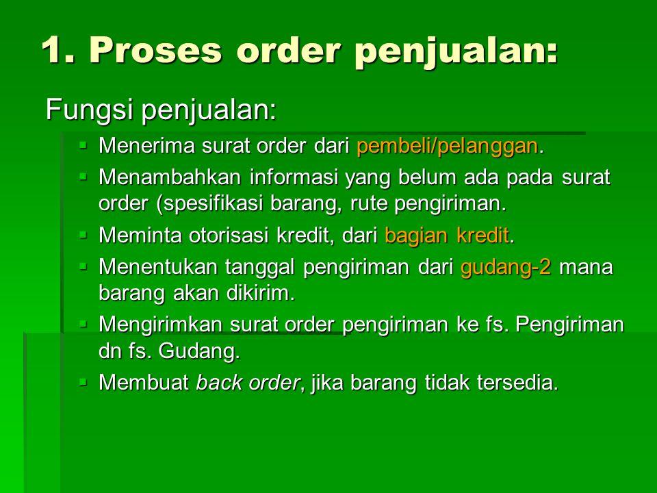 Dokumen flow order penjualan: PelangganPenjualanKreditGudang Mulai Membuat order Surat Order Penjualan Menyerahkan ke penjual Surat Order Penjualan Menambahkan informasi Surat Order Penjualan lkp.