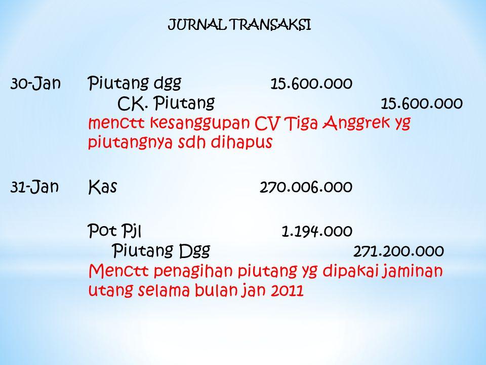 JURNAL TRANSAKSI 30-JanPiutang dgg15.600.000 CK.