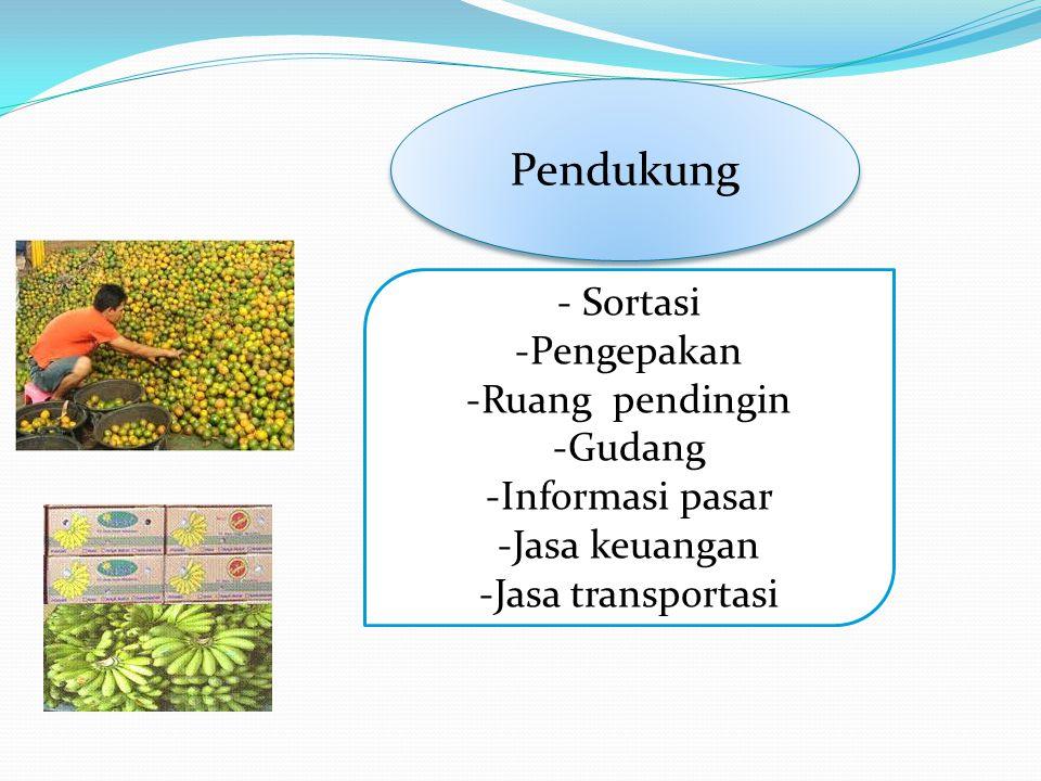 Pendukung - Sortasi -Pengepakan -Ruang pendingin -Gudang -Informasi pasar -Jasa keuangan -Jasa transportasi