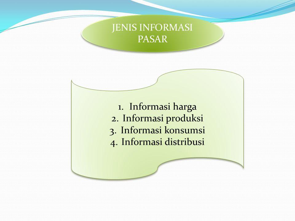 JENIS INFORMASI PASAR 1.Informasi harga 2.Informasi produksi 3.Informasi konsumsi 4.Informasi distribusi 1.Informasi harga 2.Informasi produksi 3.Informasi konsumsi 4.Informasi distribusi