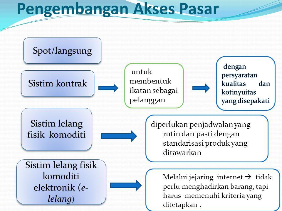 Pengembangan Akses Pasar Sistim kontrak untuk membentuk ikatan sebagai pelanggan Sistim lelang fisik komoditi diperlukan penjadwalan yang rutin dan pa