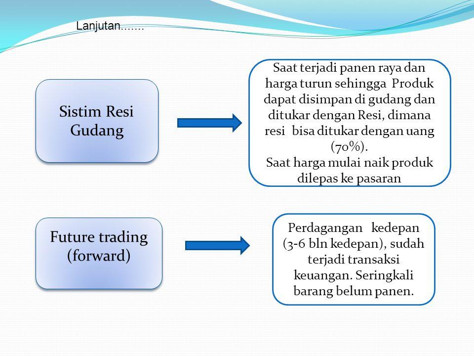 Lanjutan....... Future trading (forward) Future trading (forward) Sistim Resi Gudang Saat terjadi panen raya dan harga turun sehingga Produk dapat dis