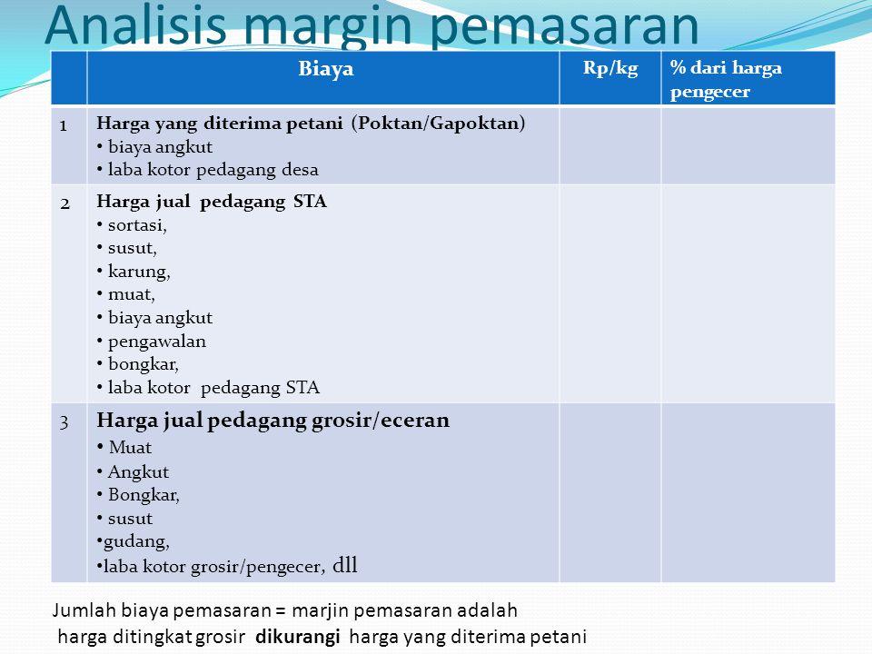 Analisis margin pemasaran Biaya Rp/kg% dari harga pengecer 1 Harga yang diterima petani (Poktan/Gapoktan) • biaya angkut • laba kotor pedagang desa 2