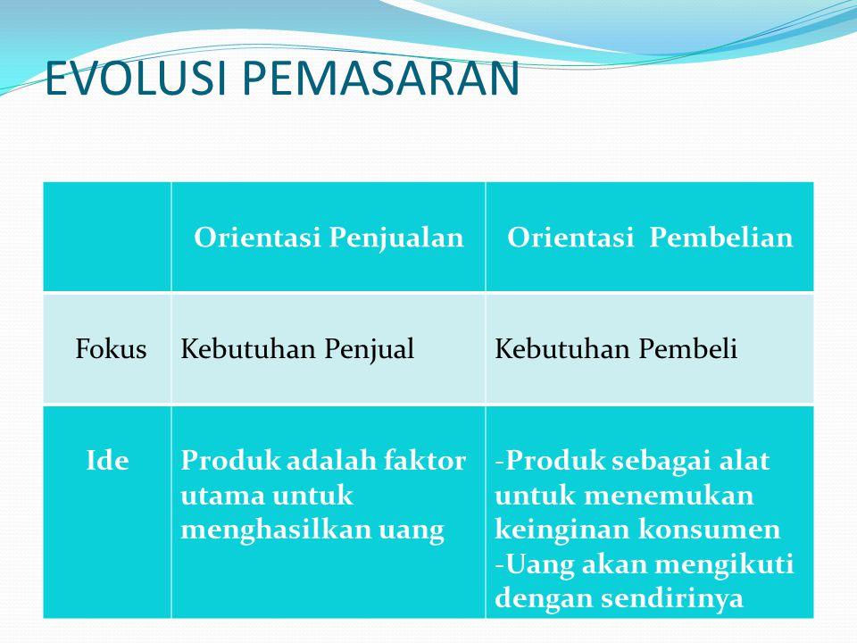 PRINSIP PEMASARAN -Product -Price (harga) -Promotion (promosi) -Place (distribusi) -Public opinion (opini/selera masyarakat) -Product -Price (harga) -Promotion (promosi) -Place (distribusi) -Public opinion (opini/selera masyarakat)