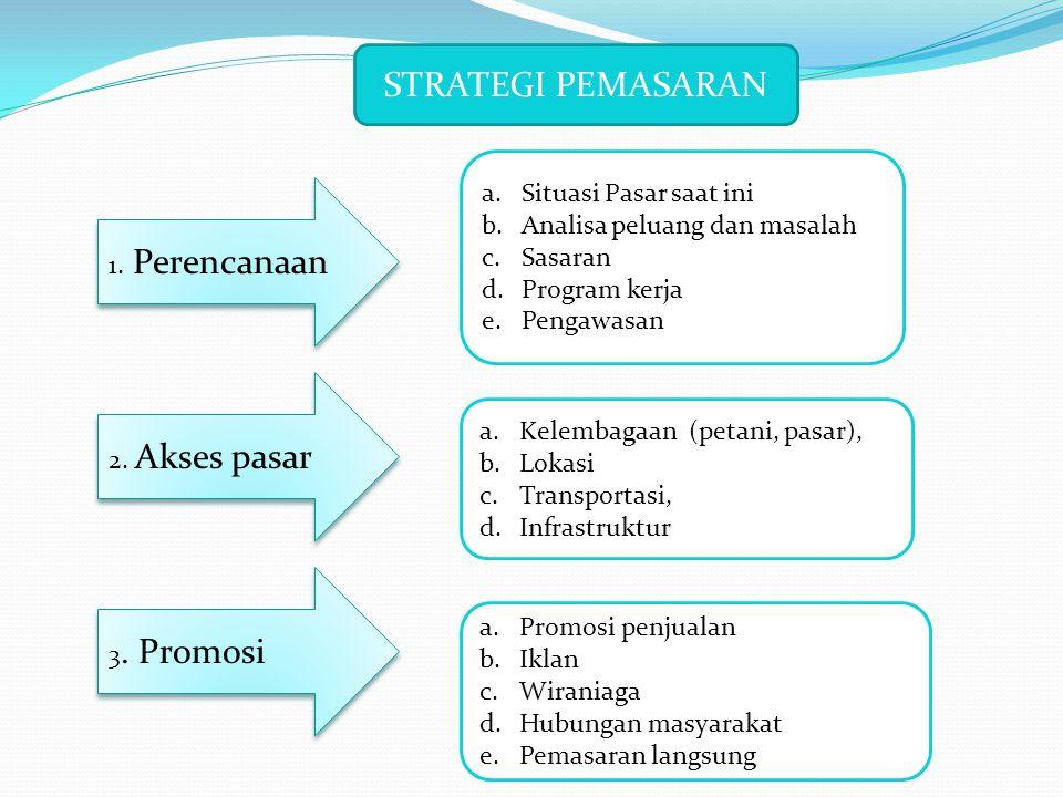 STRATEGI PEMASARAN 1.Perencanaan 2. Akses pasar 3.