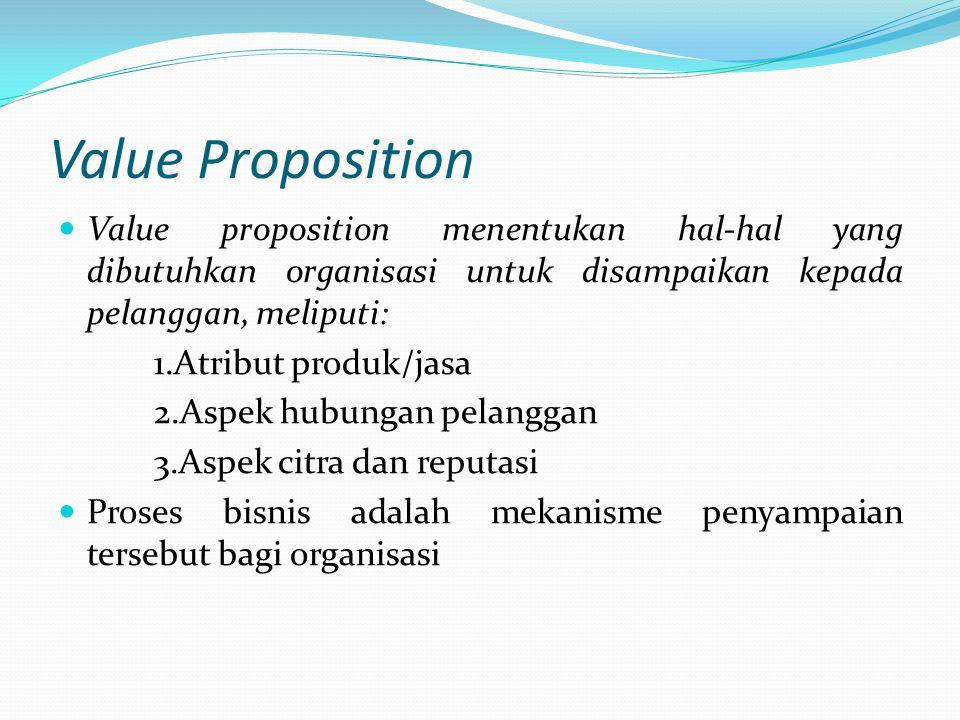 Value Proposition  Value proposition menentukan hal-hal yang dibutuhkan organisasi untuk disampaikan kepada pelanggan, meliputi: 1.Atribut produk/jas