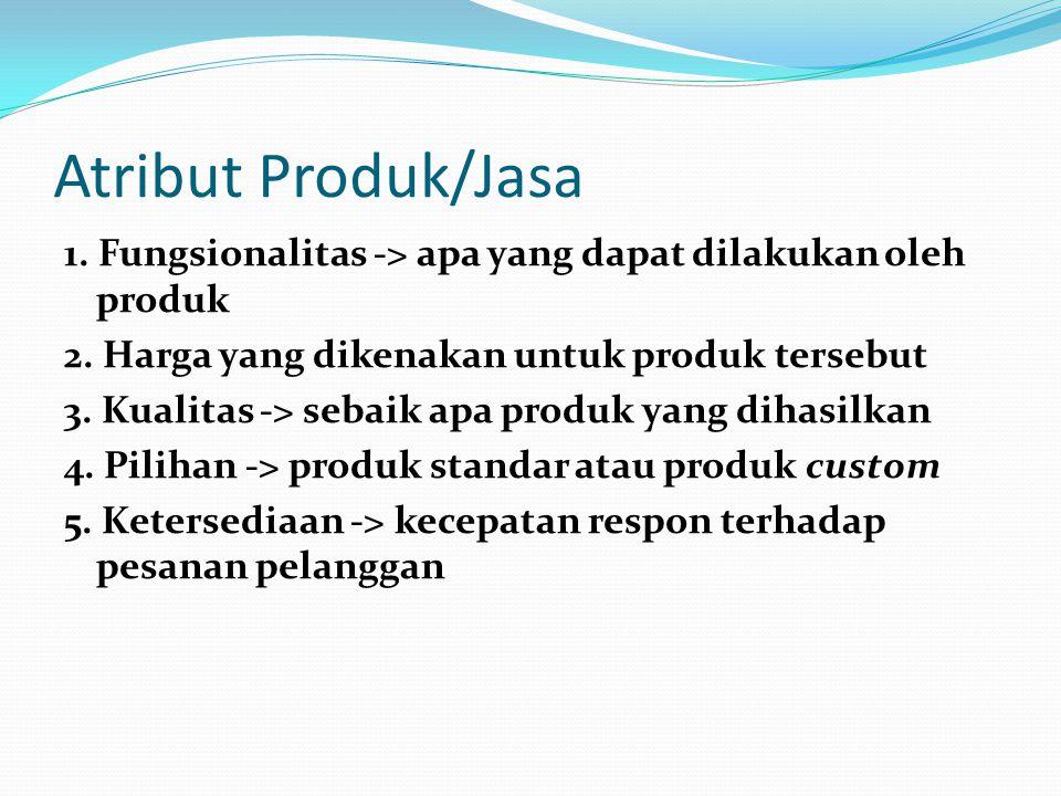 Atribut Produk/Jasa 1. Fungsionalitas -> apa yang dapat dilakukan oleh produk 2. Harga yang dikenakan untuk produk tersebut 3. Kualitas -> sebaik apa