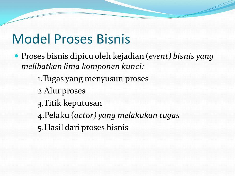 Model Proses Bisnis  Proses bisnis dipicu oleh kejadian (event) bisnis yang melibatkan lima komponen kunci: 1.Tugas yang menyusun proses 2.Alur prose