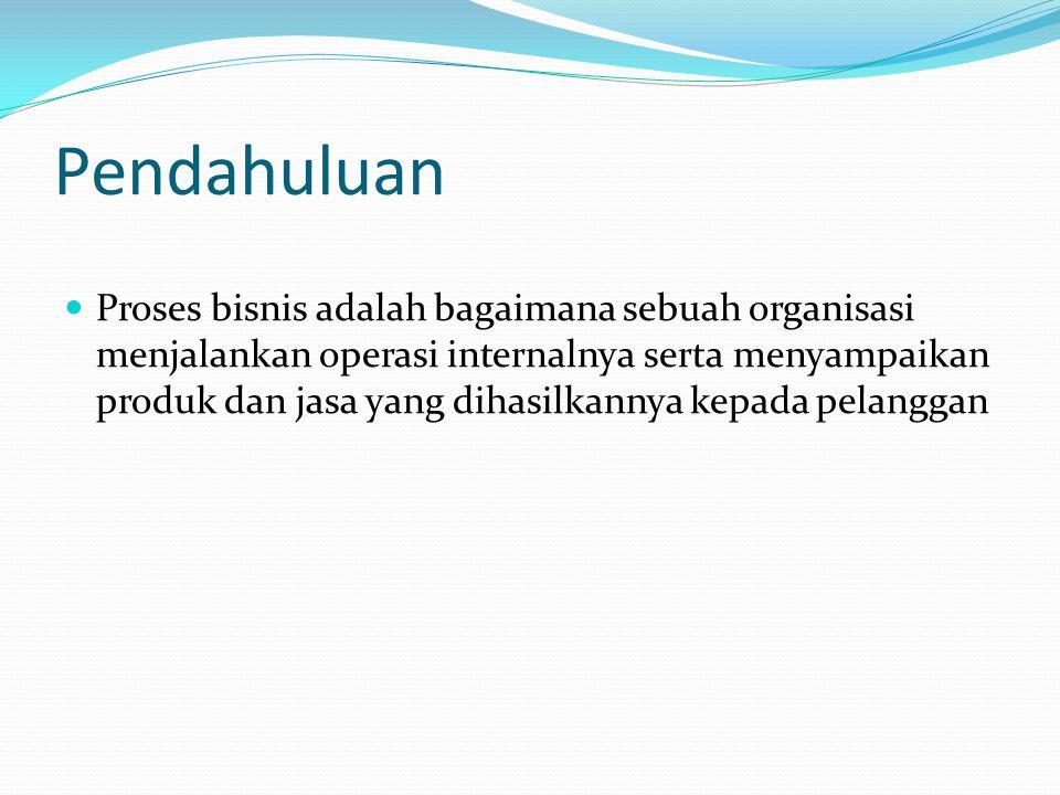 Latihan Soal B  Koperasi Gelora adalah sebuah koperasi yang mengelola simpan pinjam bagi para anggotanya, berikut ini adalah kegiatan yang dilakukan oleh bagian Kredit dalam menangani pemberian pinjaman bagi para anggotanya.