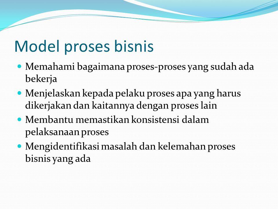 Model proses bisnis  Memahami bagaimana proses-proses yang sudah ada bekerja  Menjelaskan kepada pelaku proses apa yang harus dikerjakan dan kaitann