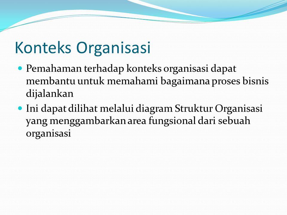 Konteks Organisasi  Pemahaman terhadap konteks organisasi dapat membantu untuk memahami bagaimana proses bisnis dijalankan  Ini dapat dilihat melalu