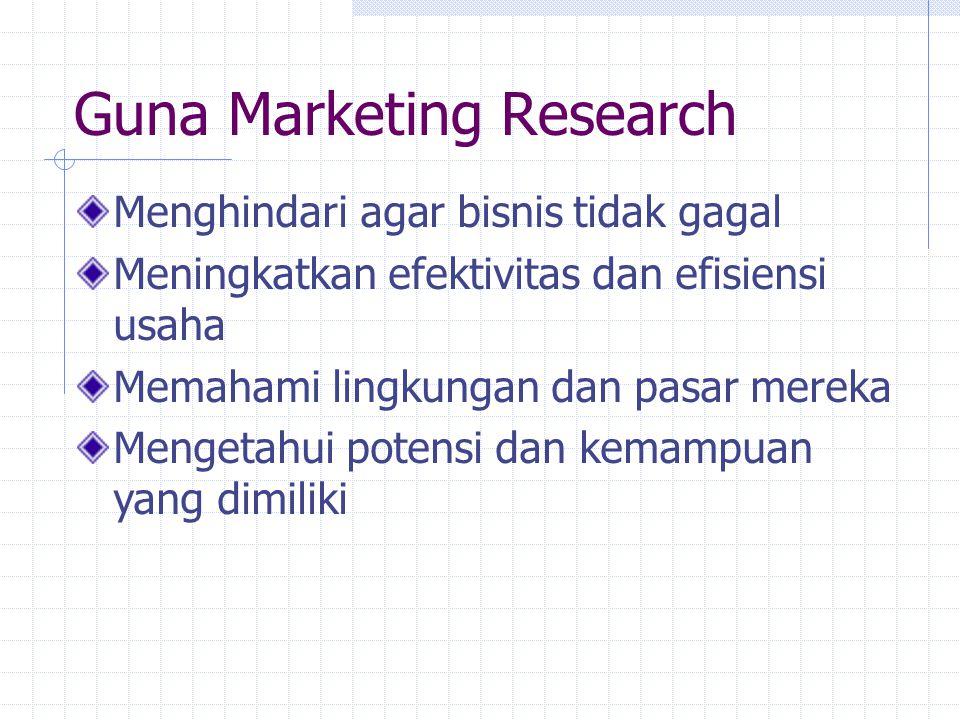 Guna Marketing Research Menghindari agar bisnis tidak gagal Meningkatkan efektivitas dan efisiensi usaha Memahami lingkungan dan pasar mereka Mengetahui potensi dan kemampuan yang dimiliki