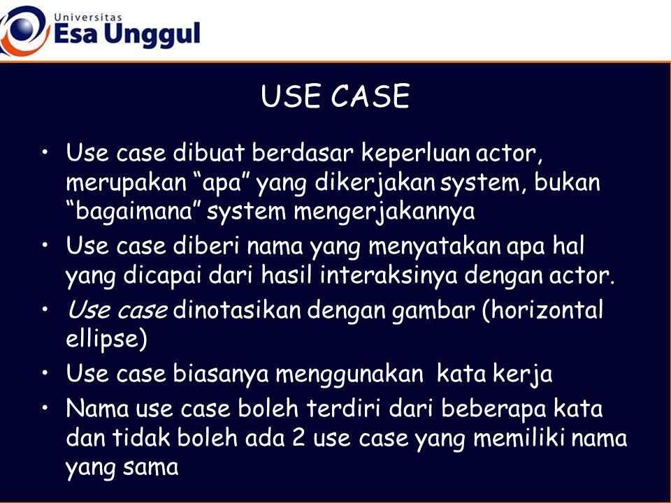 USE CASE •Use case dibuat berdasar keperluan actor, merupakan apa yang dikerjakan system, bukan bagaimana system mengerjakannya •Use case diberi nama yang menyatakan apa hal yang dicapai dari hasil interaksinya dengan actor.