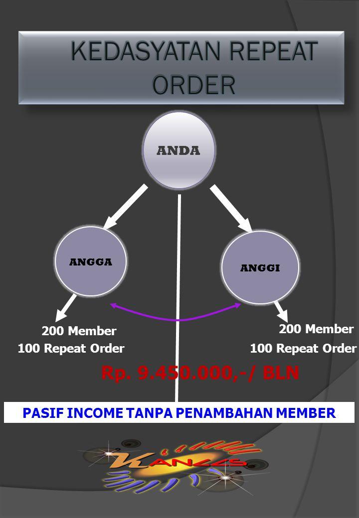 ANDA ANGGA Rp. 9.450.000,-/ BLN 200 Member 100 Repeat Order PASIF INCOME TANPA PENAMBAHAN MEMBER ANGGI