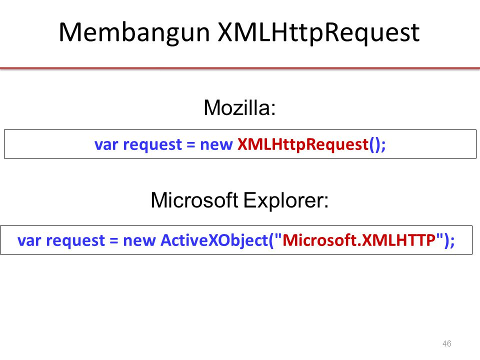 Membangun XMLHttpRequest Mozilla: Microsoft Explorer: var request = new XMLHttpRequest(); var request = new ActiveXObject( Microsoft.XMLHTTP ); 46