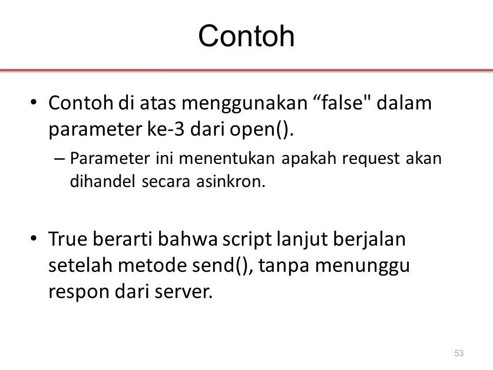 Contoh • Contoh di atas menggunakan false dalam parameter ke-3 dari open().