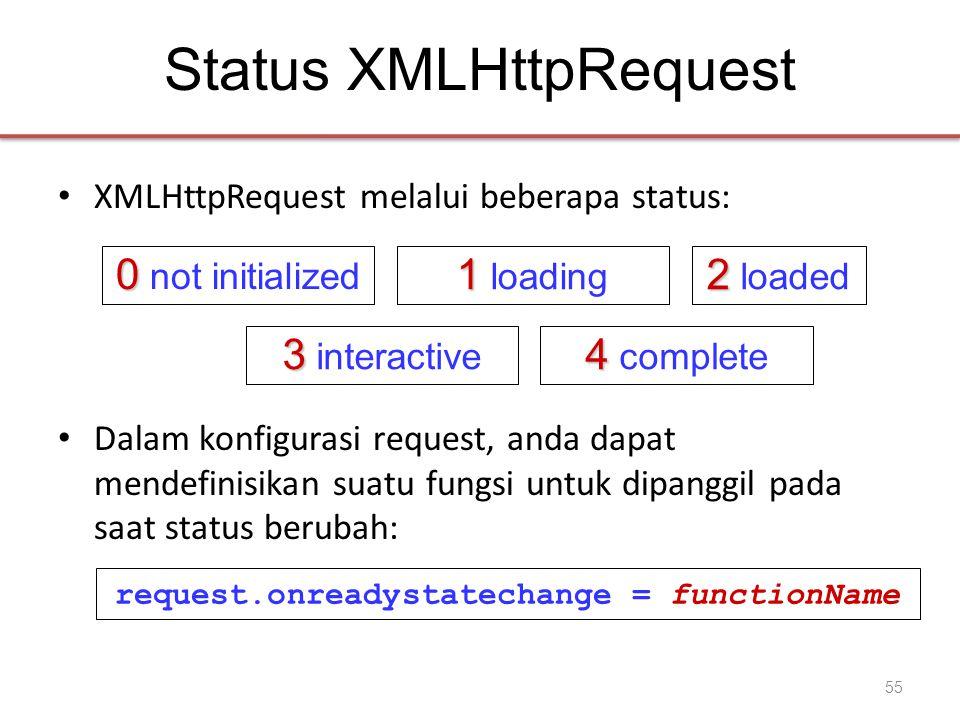 Status XMLHttpRequest • XMLHttpRequest melalui beberapa status: • Dalam konfigurasi request, anda dapat mendefinisikan suatu fungsi untuk dipanggil pada saat status berubah: 0 0 not initialized 1 1 loading 2 2 loaded 3 3 interactive 4 4 complete request.onreadystatechange = functionName 55