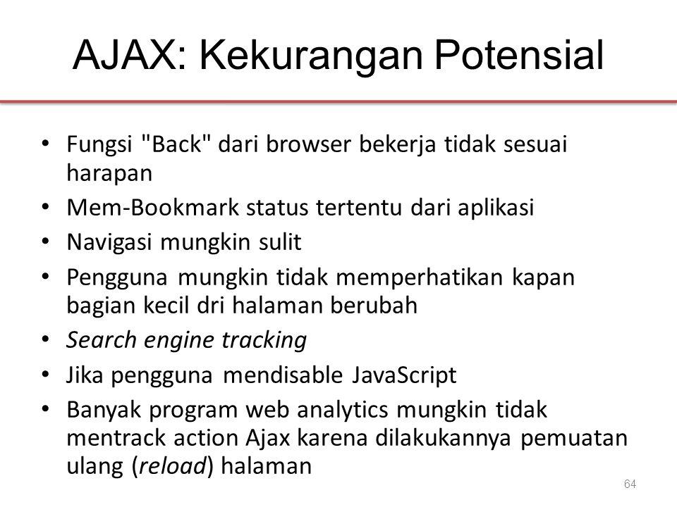 AJAX: Kekurangan Potensial • Fungsi