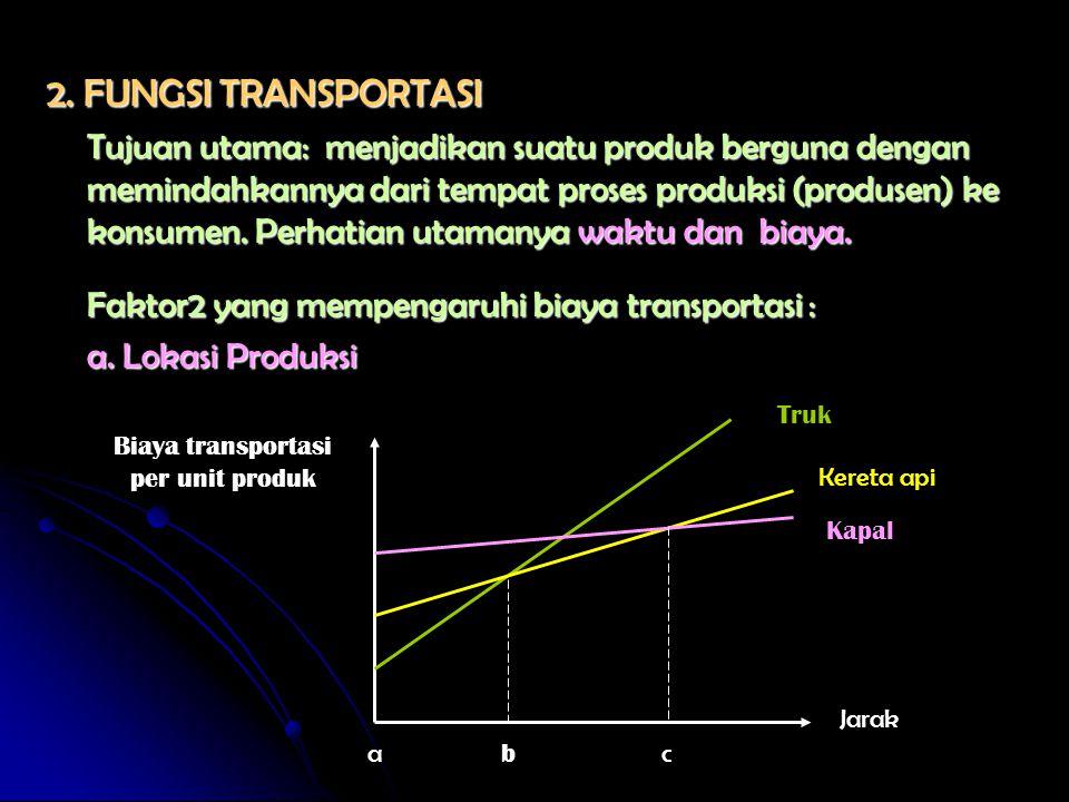 2. FUNGSI TRANSPORTASI Tujuan utama: menjadikan suatu produk berguna dengan memindahkannya dari tempat proses produksi (produsen) ke konsumen. Perhati