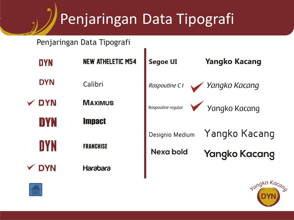 Penjaringan Data Tipografi