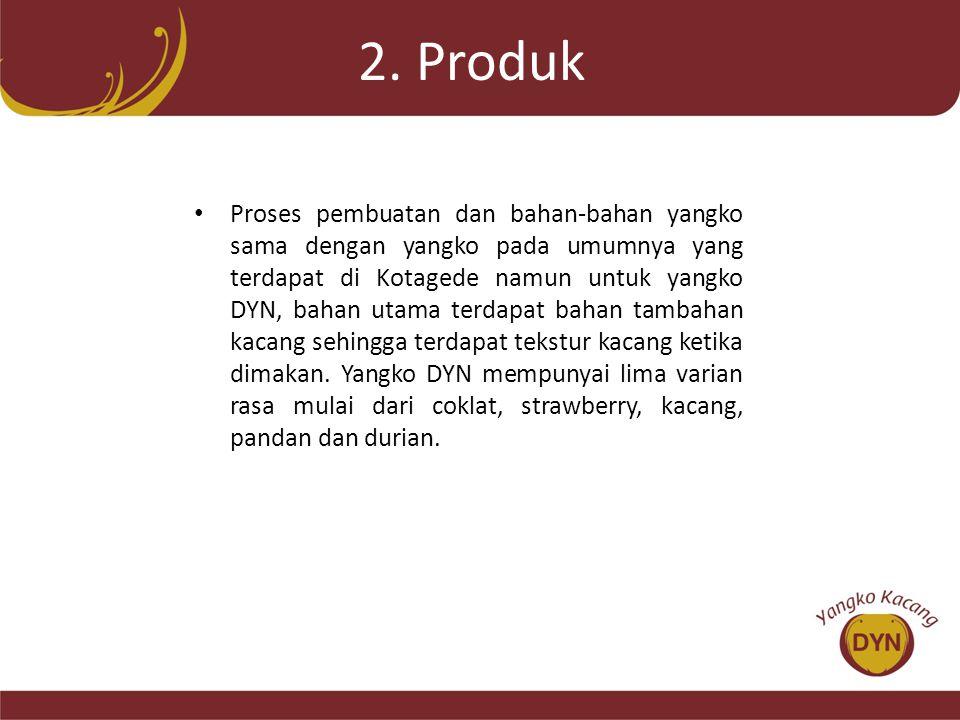 2. Produk • Proses pembuatan dan bahan-bahan yangko sama dengan yangko pada umumnya yang terdapat di Kotagede namun untuk yangko DYN, bahan utama terd