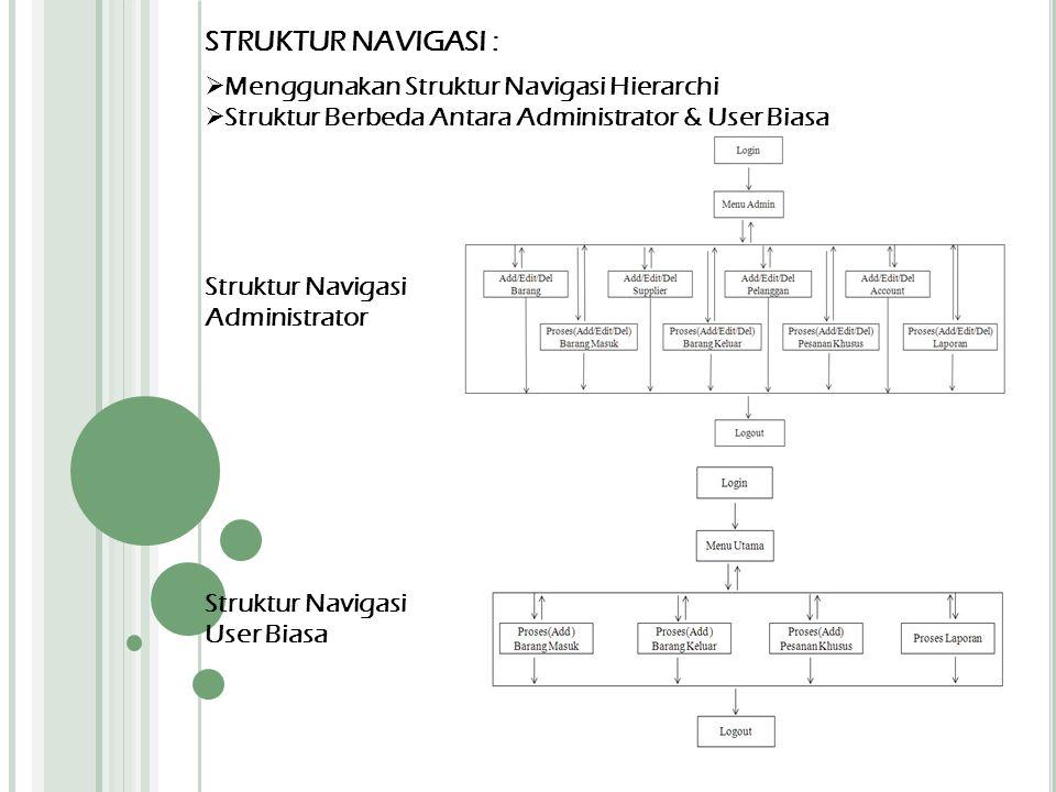STRUKTUR NAVIGASI :  Menggunakan Struktur Navigasi Hierarchi  Struktur Berbeda Antara Administrator & User Biasa Struktur Navigasi Administrator Str