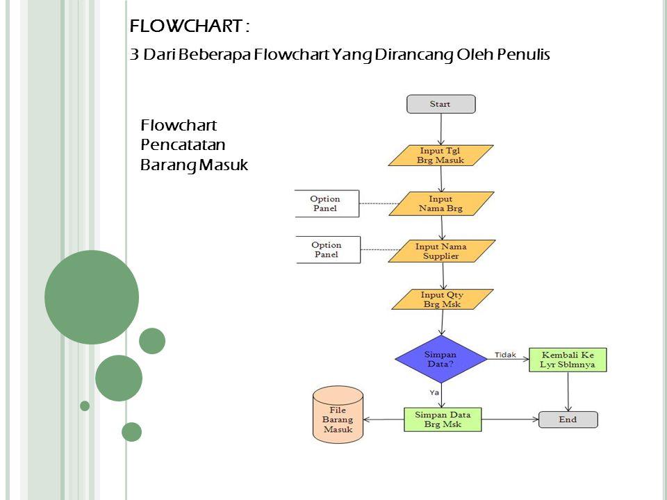 FLOWCHART : 3 Dari Beberapa Flowchart Yang Dirancang Oleh Penulis Flowchart Pencatatan Barang Masuk
