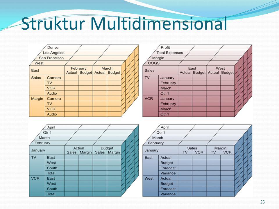 Struktur Multidimensional 23