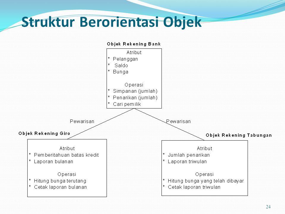 Struktur Berorientasi Objek 24