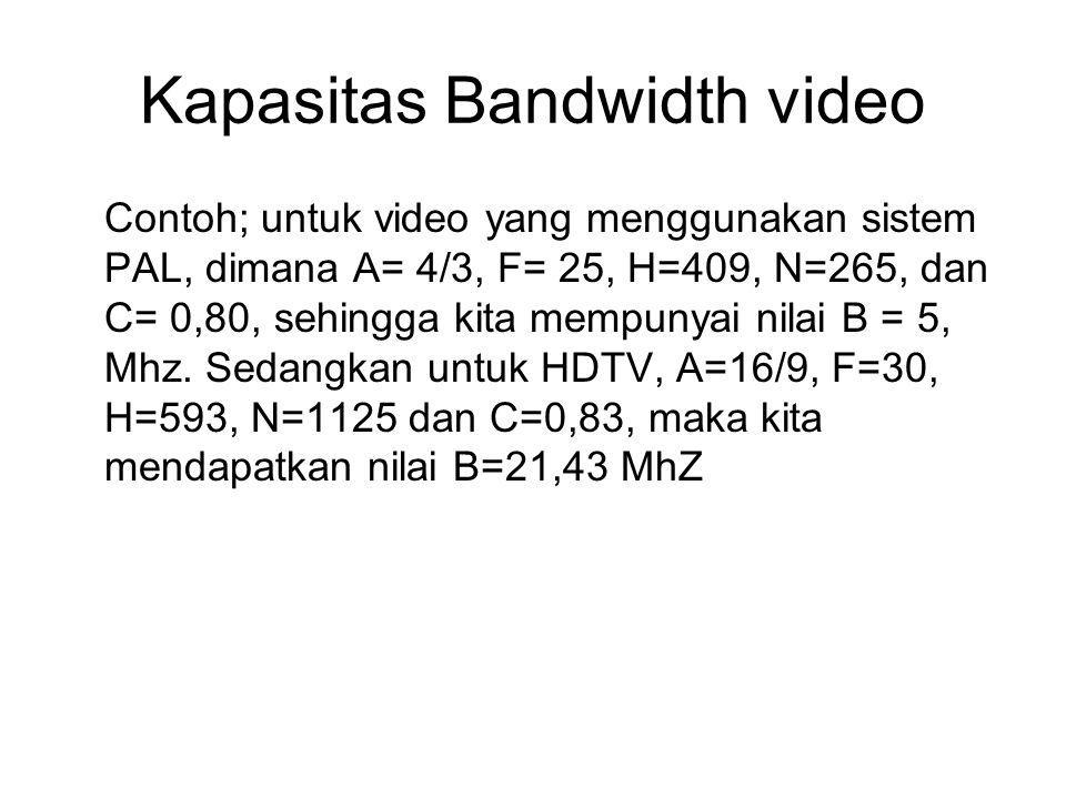 Kapasitas Bandwidth video Contoh; untuk video yang menggunakan sistem PAL, dimana A= 4/3, F= 25, H=409, N=265, dan C= 0,80, sehingga kita mempunyai ni