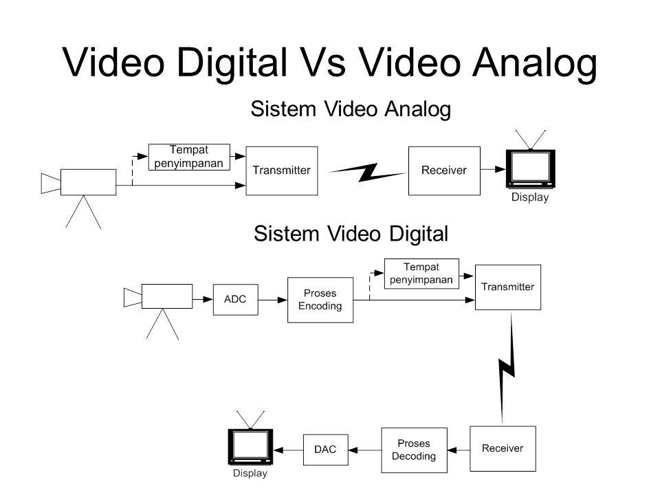 Video Digital Vs Video Analog Sistem Video Analog Sistem Video Digital