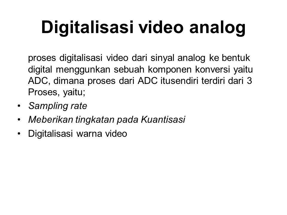 Digitalisasi video analog proses digitalisasi video dari sinyal analog ke bentuk digital menggunkan sebuah komponen konversi yaitu ADC, dimana proses