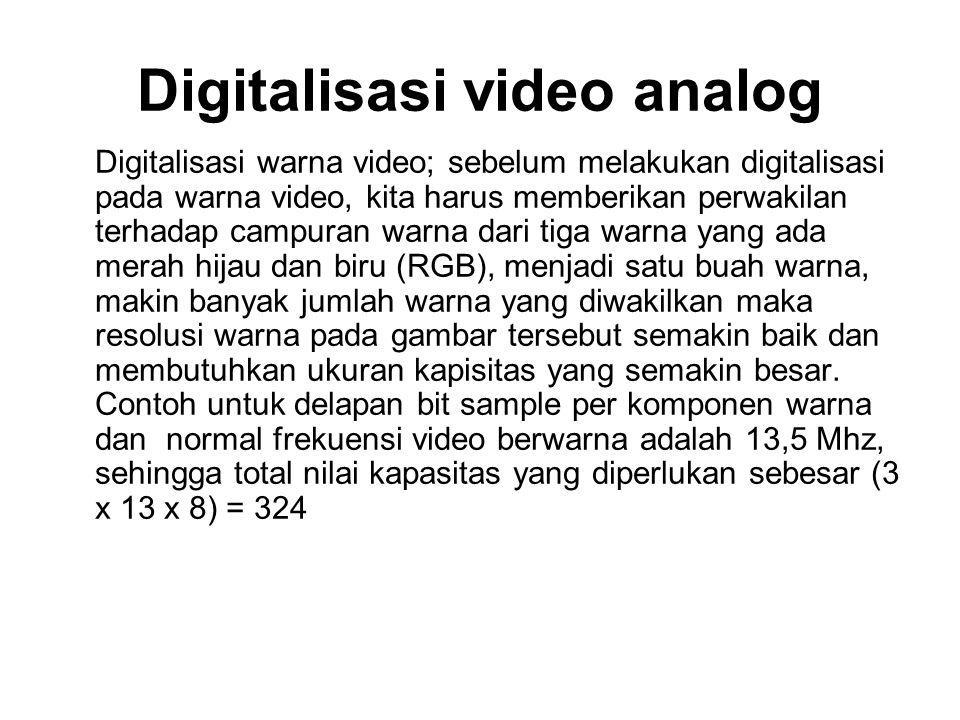 Digitalisasi video analog Digitalisasi warna video; sebelum melakukan digitalisasi pada warna video, kita harus memberikan perwakilan terhadap campura