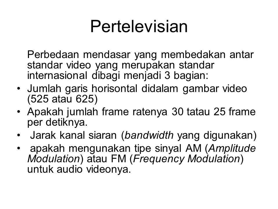 Pertelevisian Perbedaan mendasar yang membedakan antar standar video yang merupakan standar internasional dibagi menjadi 3 bagian: •Jumlah garis horis