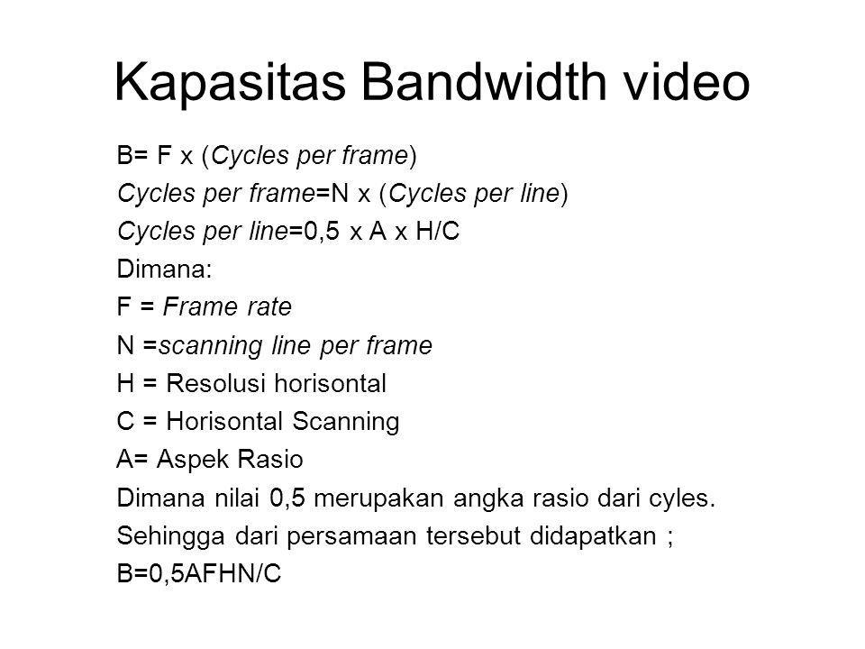 Kapasitas Bandwidth video B= F x (Cycles per frame) Cycles per frame=N x (Cycles per line) Cycles per line=0,5 x A x H/C Dimana: F = Frame rate N =sca
