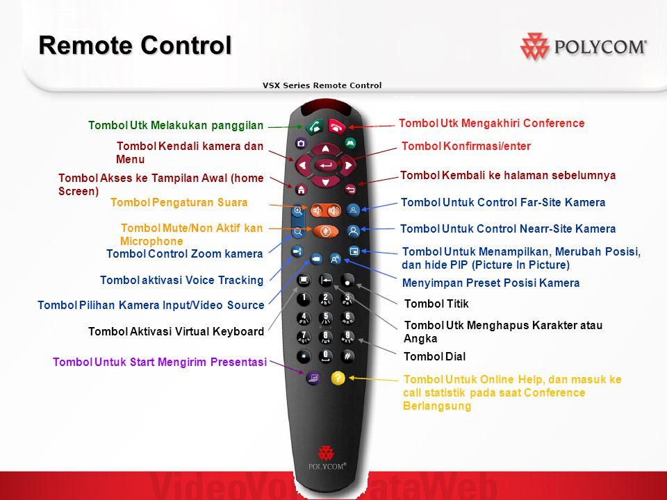 Remote Control Tombol Utk Melakukan panggilan Tombol Kendali kamera dan Menu Tombol Akses ke Tampilan Awal (home Screen) Tombol Kembali ke halaman seb