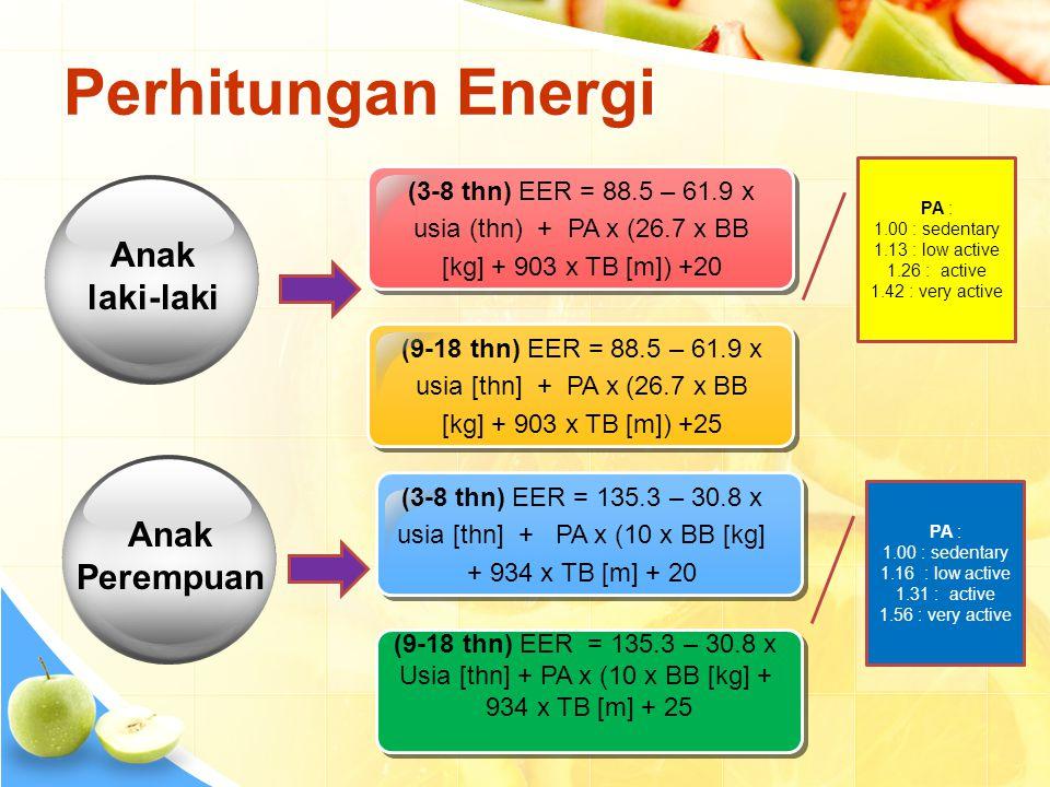 Perhitungan Energi (9-18 thn) EER = 88.5 – 61.9 x usia [thn] + PA x (26.7 x BB [kg] + 903 x TB [m]) +25 (3-8 thn) EER = 88.5 – 61.9 x usia (thn) + PA x (26.7 x BB [kg] + 903 x TB [m]) +20 (3-8 thn) EER = 135.3 – 30.8 x usia [thn] + PA x (10 x BB [kg] + 934 x TB [m] + 20 Anak Perempuan (9-18 thn) EER = 135.3 – 30.8 x Usia [thn] + PA x (10 x BB [kg] + 934 x TB [m] + 25 (9-18 thn) EER = 135.3 – 30.8 x Usia [thn] + PA x (10 x BB [kg] + 934 x TB [m] + 25 Anak laki-laki PA : 1.00 : sedentary 1.13 : low active 1.26 : active 1.42 : very active PA : 1.00 : sedentary 1.16 : low active 1.31 : active 1.56 : very active