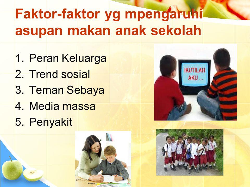 Faktor-faktor yg mpengaruhi asupan makan anak sekolah 1.Peran Keluarga 2.Trend sosial 3.Teman Sebaya 4.Media massa 5.Penyakit