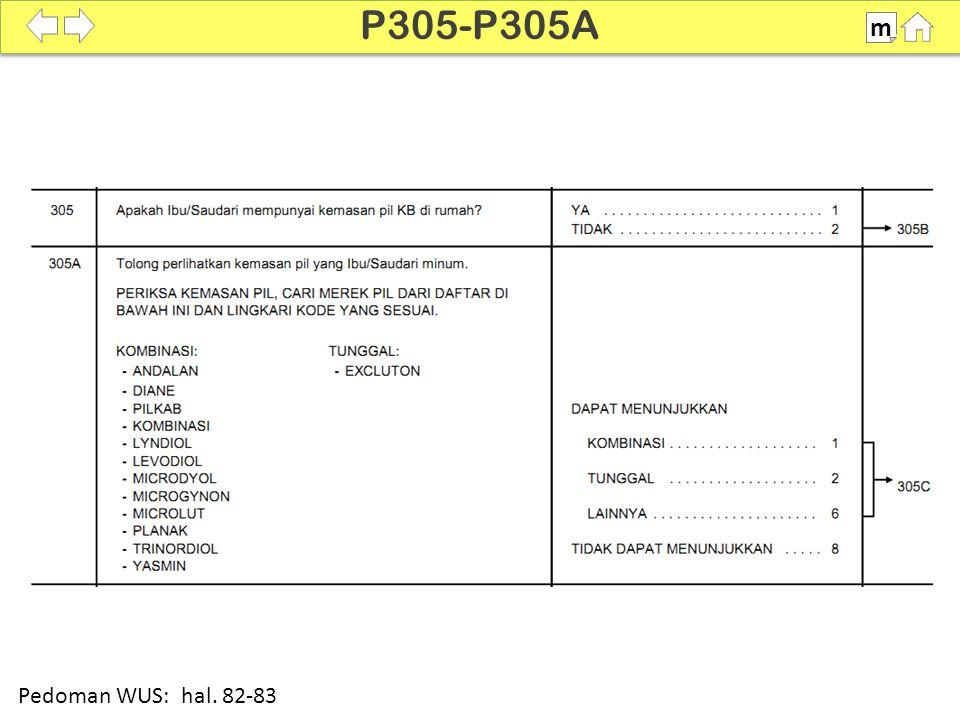 100% SDKI 2012 P305-P305A m Pedoman WUS: hal. 82-83