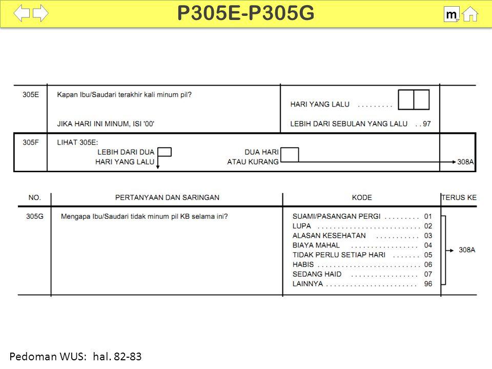 100% SDKI 2012 P305E-P305G m Pedoman WUS: hal. 82-83