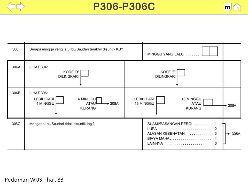 100% SDKI 2012 P306-P306C m Pedoman WUS: hal. 83