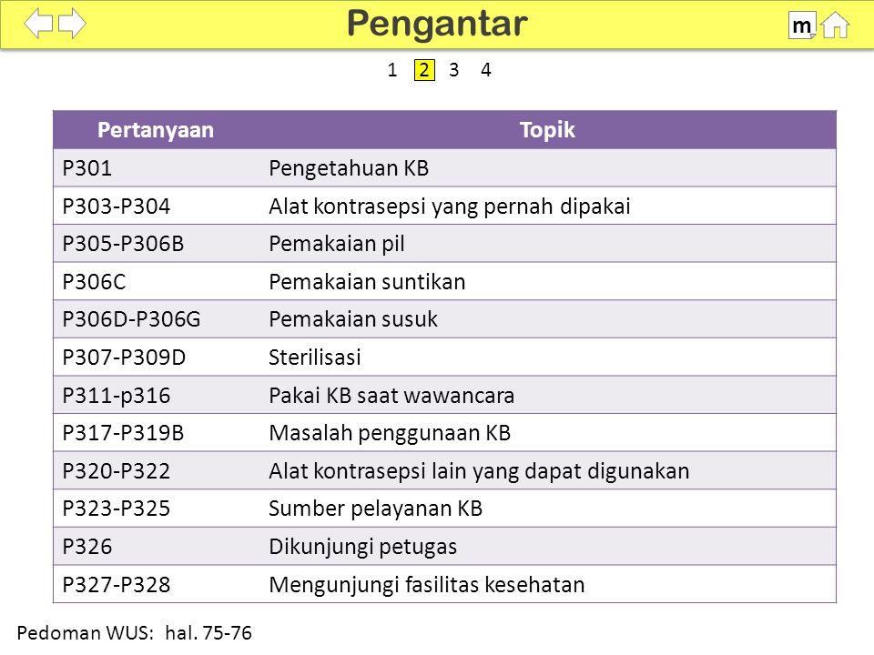 100% PertanyaanTopik P301Pengetahuan KB P303-P304Alat kontrasepsi yang pernah dipakai P305-P306BPemakaian pil P306CPemakaian suntikan P306D-P306GPemakaian susuk P307-P309DSterilisasi P311-p316Pakai KB saat wawancara P317-P319BMasalah penggunaan KB P320-P322Alat kontrasepsi lain yang dapat digunakan P323-P325Sumber pelayanan KB P326Dikunjungi petugas P327-P328Mengunjungi fasilitas kesehatan Pengantar m Pedoman WUS: hal.