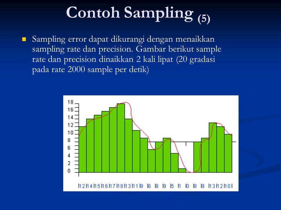 Contoh Sampling (5)  Sampling error dapat dikurangi dengan menaikkan sampling rate dan precision.