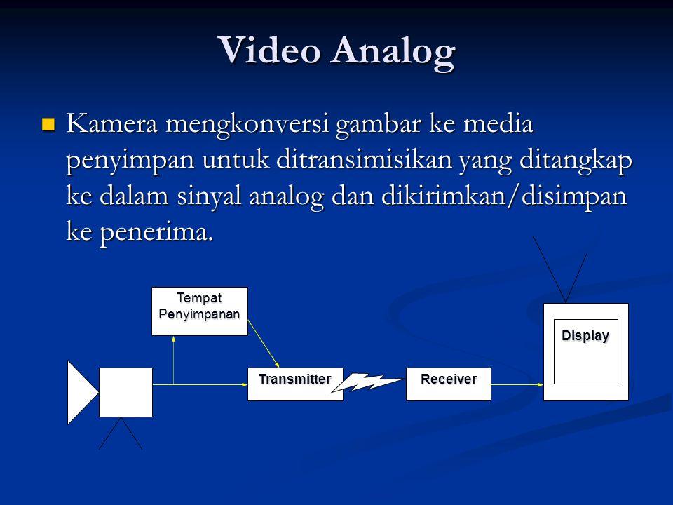 Video Analog  Kamera mengkonversi gambar ke media penyimpan untuk ditransimisikan yang ditangkap ke dalam sinyal analog dan dikirimkan/disimpan ke penerima.
