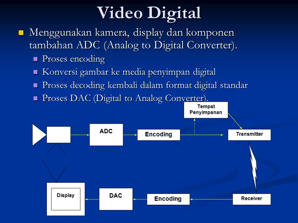 Video Digital  Menggunakan kamera, display dan komponen tambahan ADC (Analog to Digital Converter).  Proses encoding  Konversi gambar ke media peny