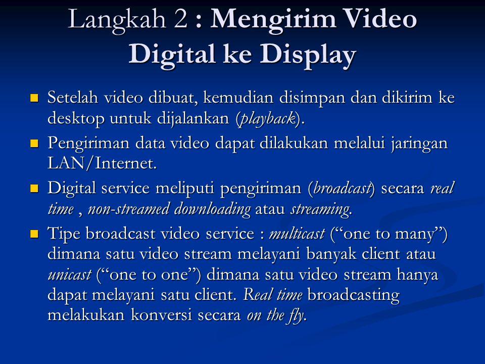 Langkah 2 : Mengirim Video Digital ke Display  Setelah video dibuat, kemudian disimpan dan dikirim ke desktop untuk dijalankan (playback).